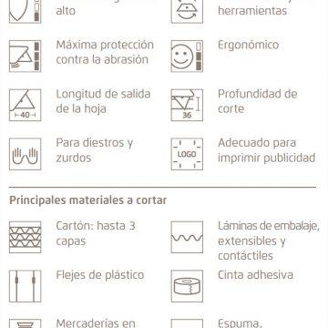 Características del cúter de seguridad MARTOR SECUNORM PROFI40 – Cuchillalia