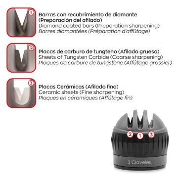 Cuchillalia – Pasos para afilar con el afilador para cuchillos de ventosa – 3 Claveles 9427
