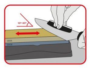 Colocar la hoja del cuchillo sobre la piedra formando un ángulo máximo de 30º. Lo ideal es unos 20º.